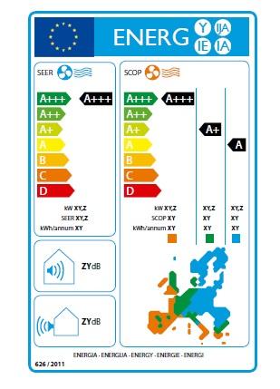 Nuevo etiquetado de eficiencia energética: eficiencia estacional